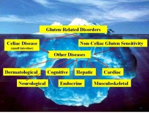 Gluten-Related-Disorders