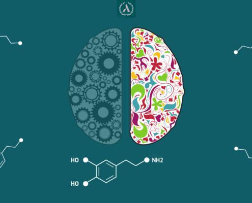 Dopamin och hjärnan Axelsons