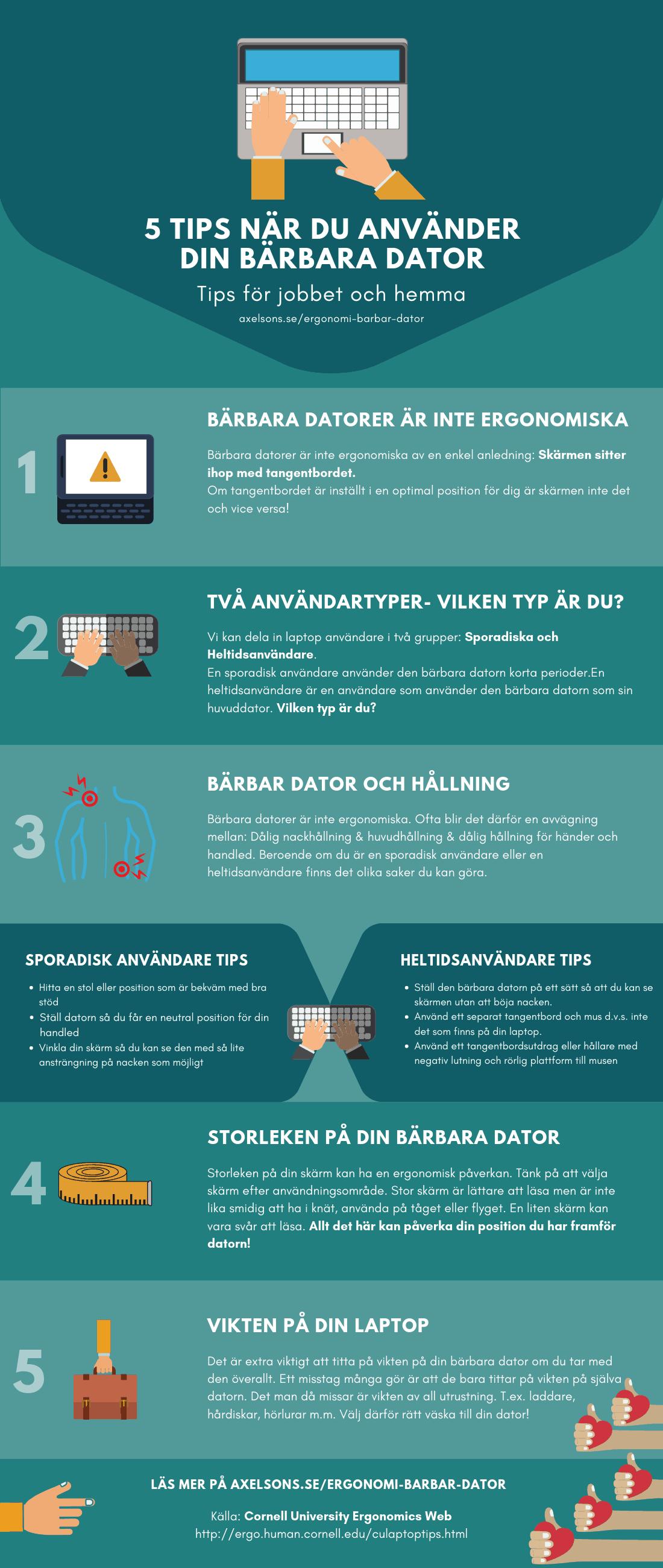 Ergonomi - 5 tips bärbar dator Axelsons.se