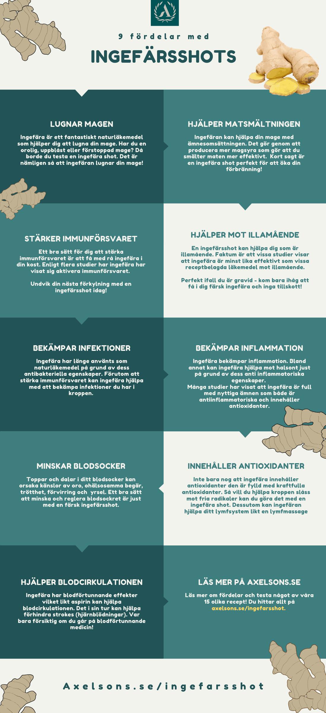 Ingefärsshot - Infographic 9 fördelar med ingefära shots - Axelsons