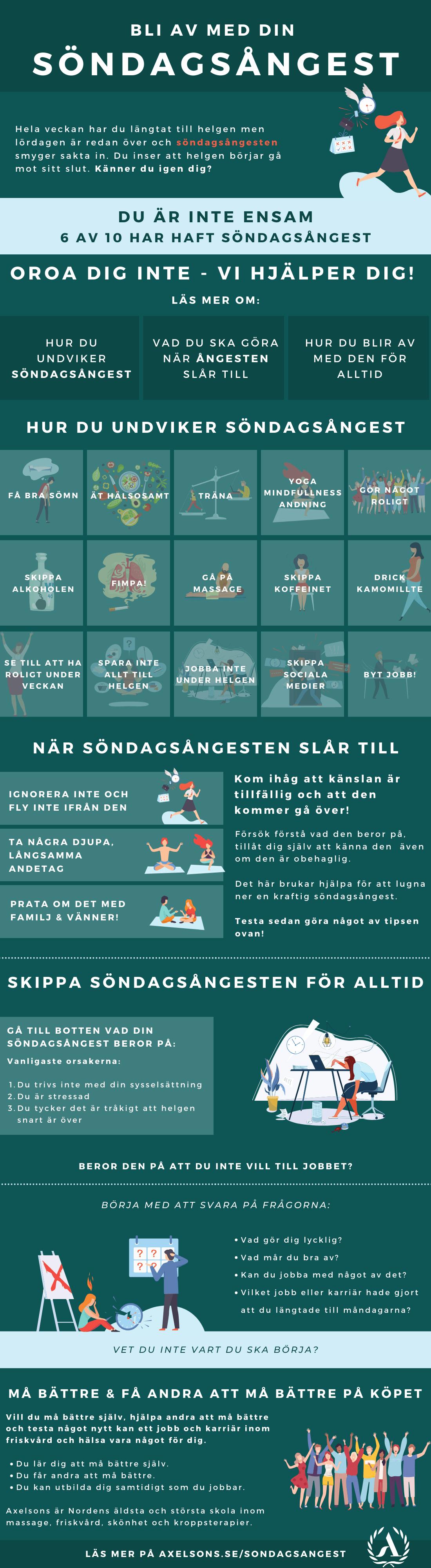 Söndagsangest Infografik (infographic) Axelsons - Bli av med din söndagsångest-min